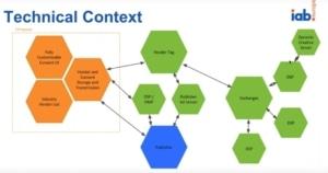 technical-context